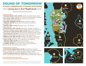 LPFM-Map-Seattle-Radio